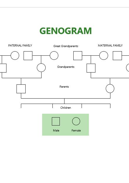Genograma3